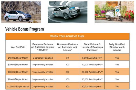 stemtech vehicle bonus program chart