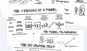 phases of funnels